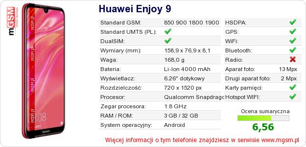 Dane telefonu Huawei Enjoy 9