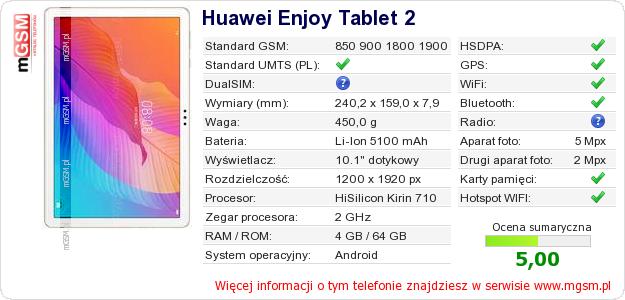 Dane telefonu Huawei Enjoy Tablet 2