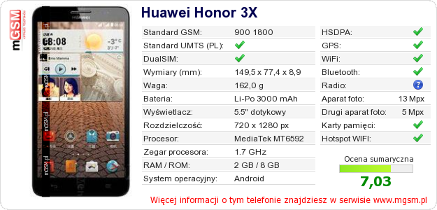Dane telefonu Huawei Honor 3X