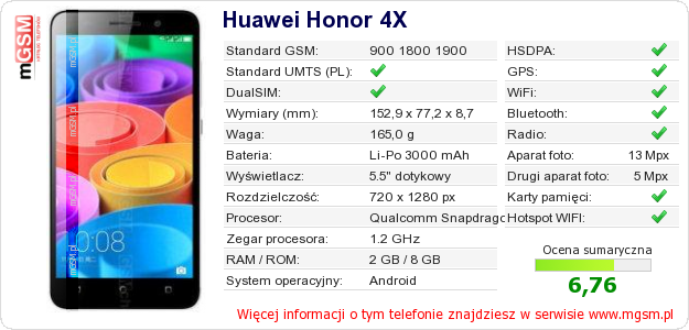 Dane telefonu Huawei Honor 4X