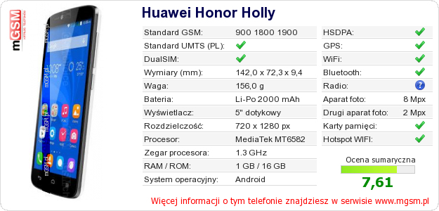 Dane telefonu Huawei Honor Holly