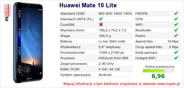 Dane telefonu Huawei Mate 10 Lite