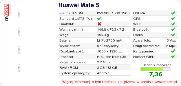Dane telefonu Huawei Mate S