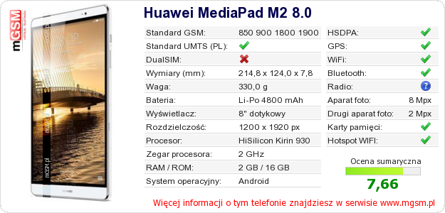 Dane telefonu Huawei MediaPad M2 8.0