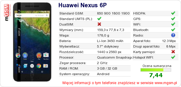Dane telefonu Huawei Nexus 6P