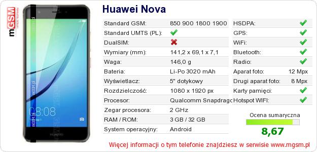 Dane telefonu Huawei Nova