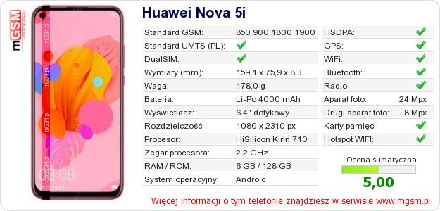 Dane telefonu Huawei Nova 5i