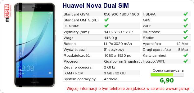 Dane telefonu Huawei Nova Dual SIM