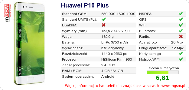 Dane telefonu Huawei P10 Plus