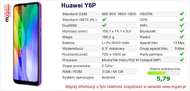 Dane telefonu Huawei Y6P