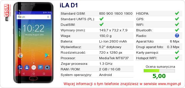 Dane telefonu iLA D1