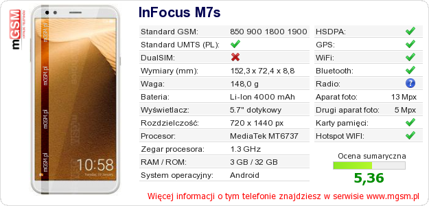 Dane telefonu InFocus M7s