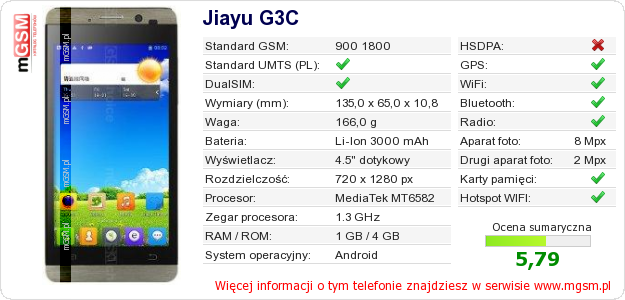 Dane telefonu Jiayu G3C