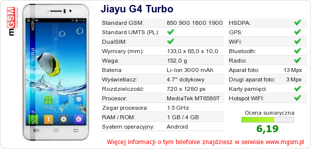 Dane telefonu Jiayu G4 Turbo