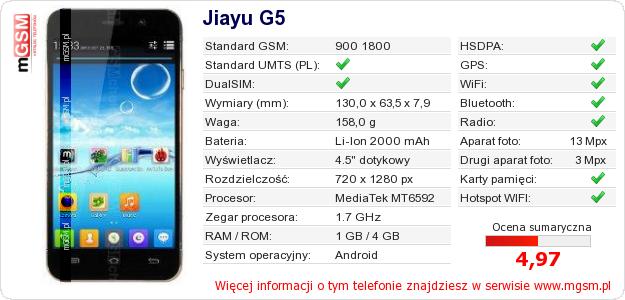 Dane telefonu Jiayu G5