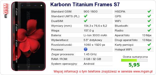 Dane telefonu Karbonn Titanium Frames S7