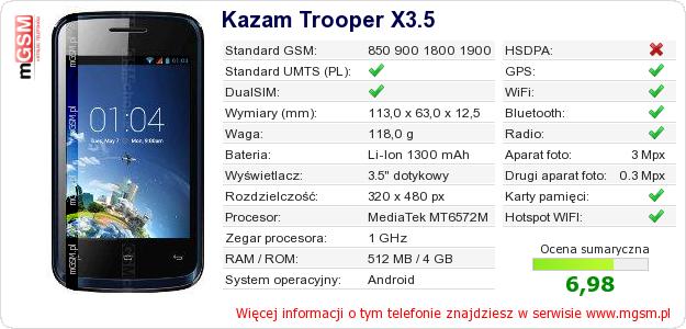 Dane telefonu Kazam Trooper X3.5