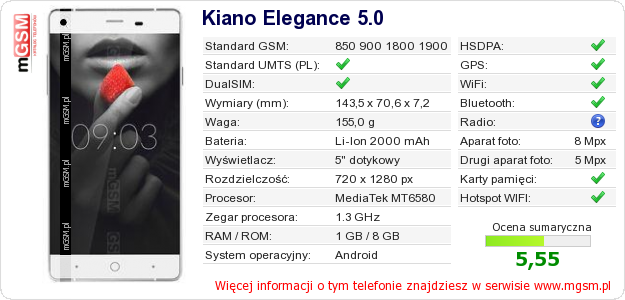 Dane telefonu Kiano Elegance 5.0