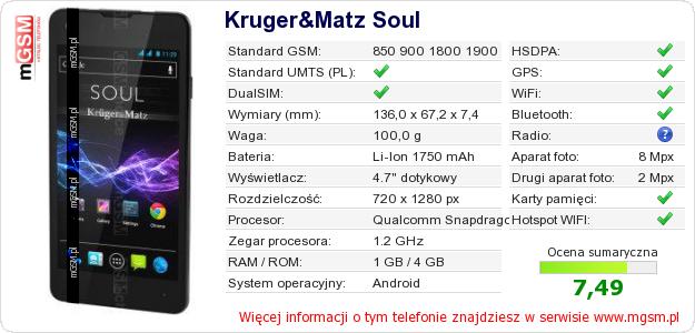 Dane telefonu Kruger&Matz Soul