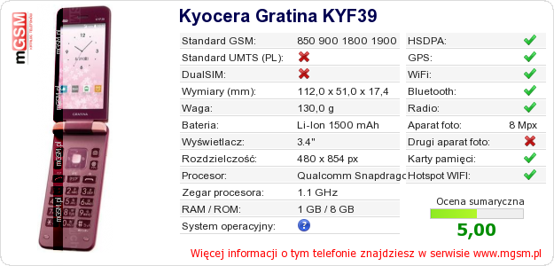 Dane telefonu Kyocera Gratina KYF39