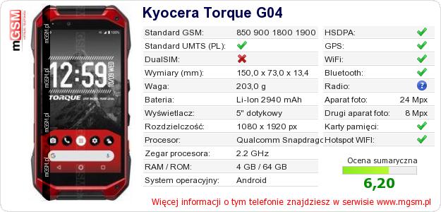 Dane telefonu Kyocera Torque G04