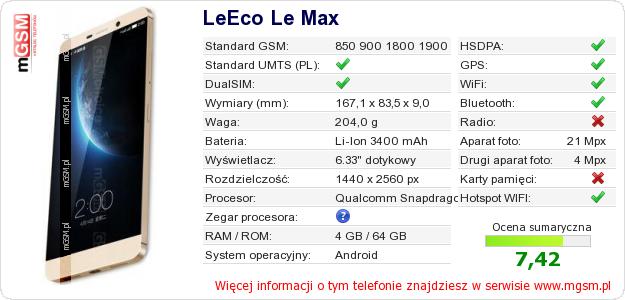 Dane telefonu LeEco Le Max