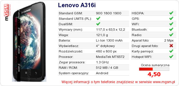Dane telefonu Lenovo A316i