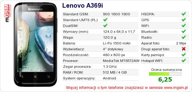Dane telefonu Lenovo A369i