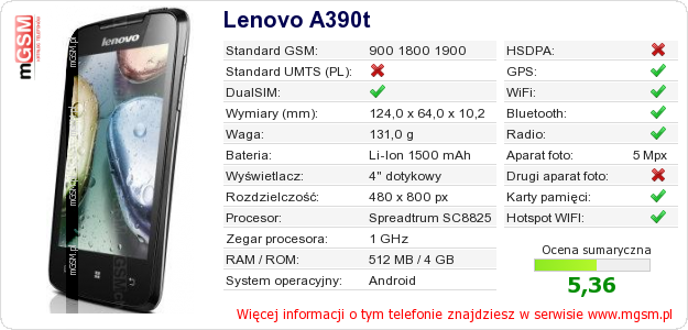 Dane telefonu Lenovo A390t