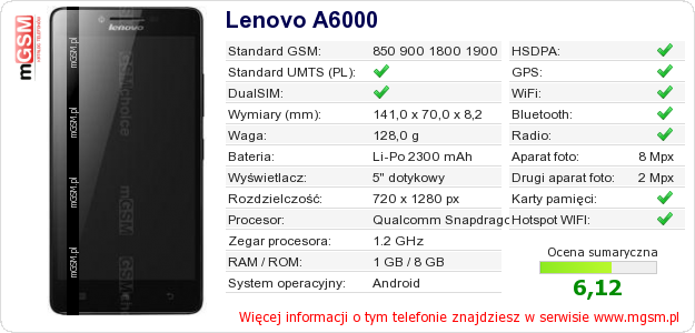 Dane telefonu Lenovo A6000