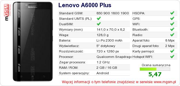 Dane telefonu Lenovo A6000 Plus