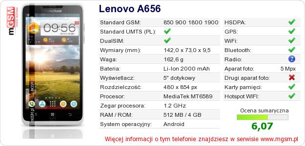 Dane telefonu Lenovo A656
