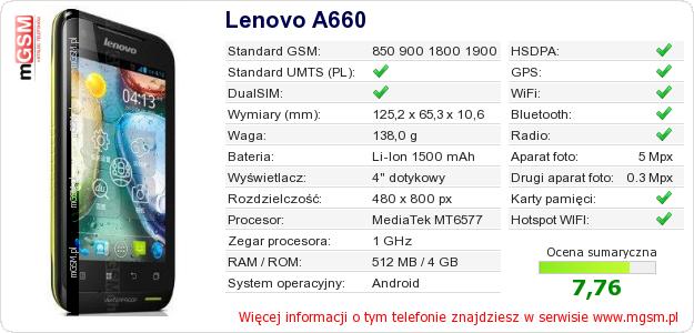 Dane telefonu Lenovo A660