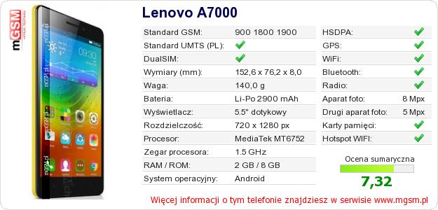 Dane telefonu Lenovo A7000