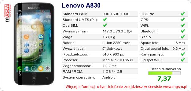 Dane telefonu Lenovo A830