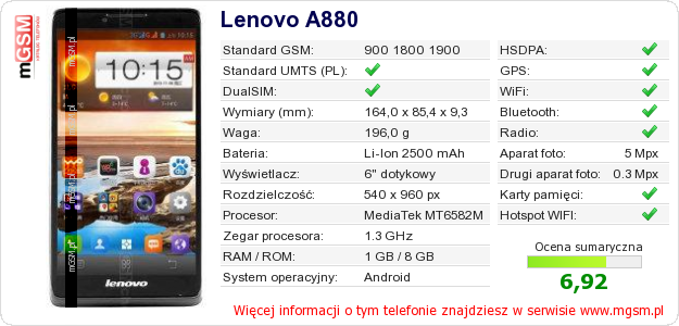 Dane telefonu Lenovo A880