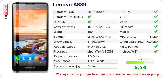 Dane telefonu Lenovo A889