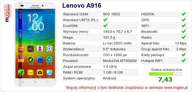 Dane telefonu Lenovo A916