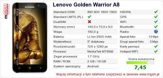 Dane telefonu Lenovo Golden Warrior A8