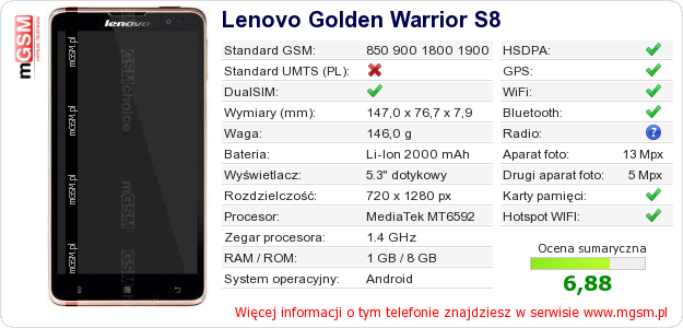 Dane telefonu Lenovo Golden Warrior S8