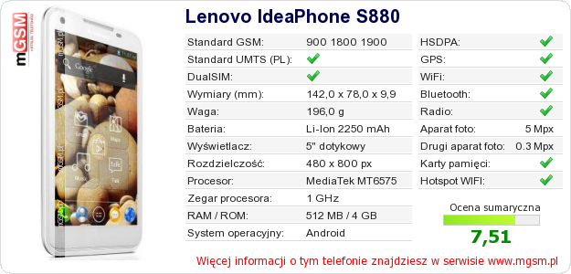Dane telefonu Lenovo IdeaPhone S880
