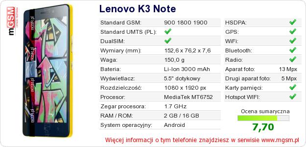 Dane telefonu Lenovo K3 Note