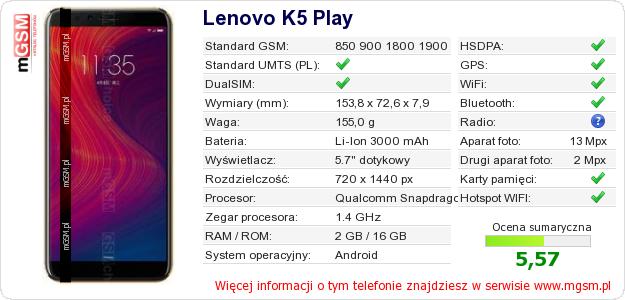 Dane telefonu Lenovo K5 Play