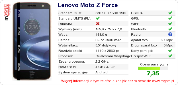 Dane telefonu Lenovo Moto Z Force