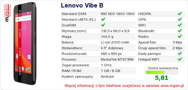 Dane telefonu Lenovo Vibe B