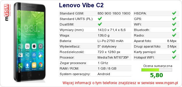 Dane telefonu Lenovo Vibe C2