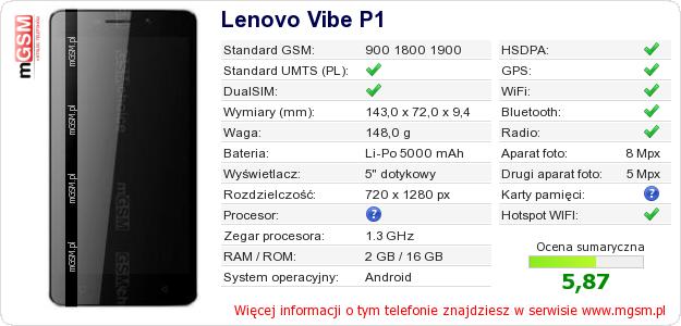 Dane telefonu Lenovo Vibe P1