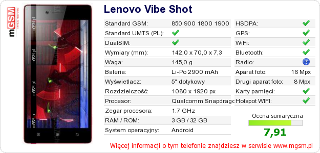 Dane telefonu Lenovo Vibe Shot
