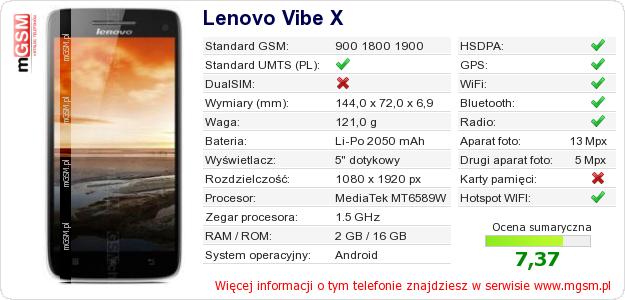 Dane telefonu Lenovo Vibe X