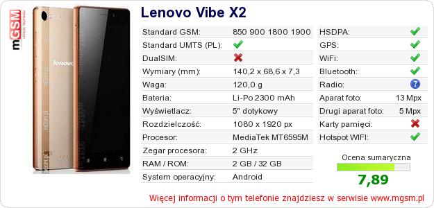 Dane telefonu Lenovo Vibe X2